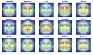 Ваше имя определяет Ваш внешний вид?